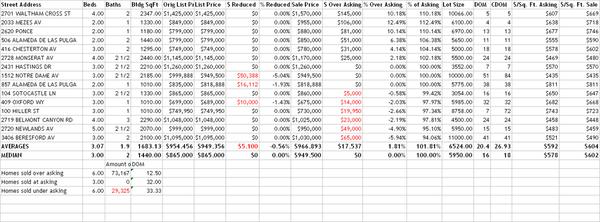 Belmont_sales_september_2007_4