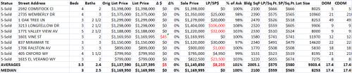 Belmont_october_sales_2007